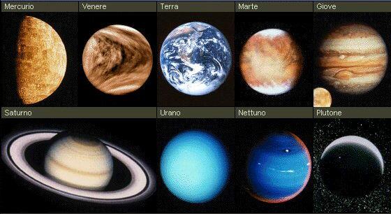 I Nove Pianeti Del Sistema Solare